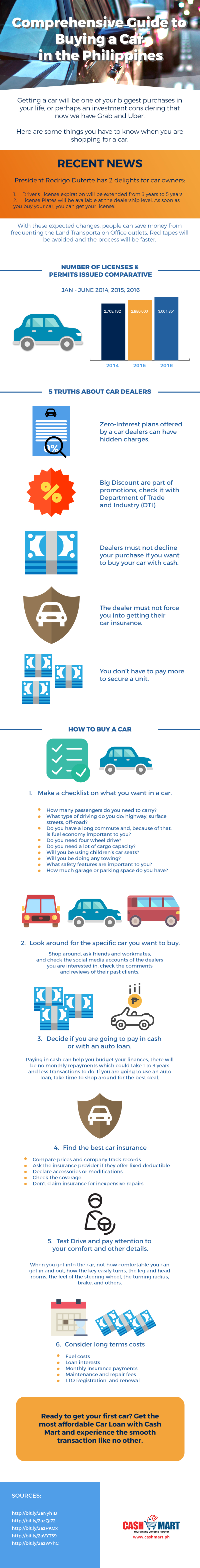 comprehensive-guide-to-buying-a-car-in-the-philippines