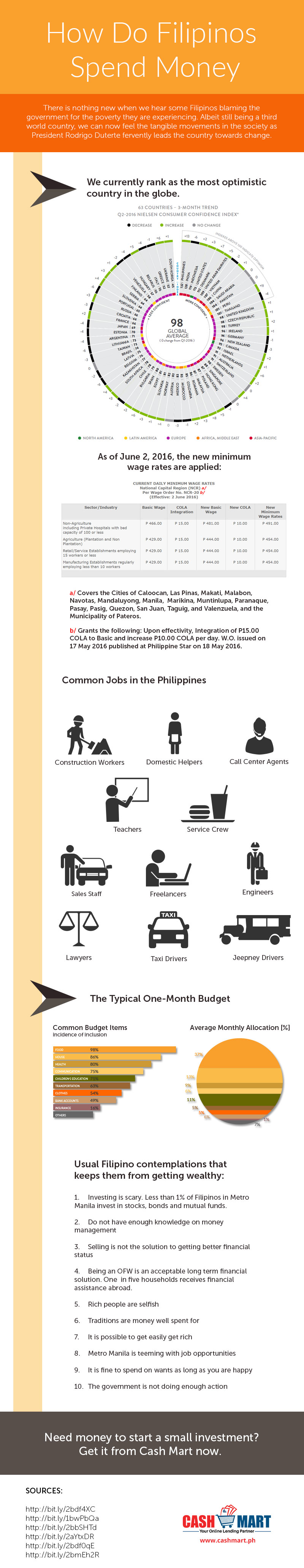 how-do-filipinos-spend-money