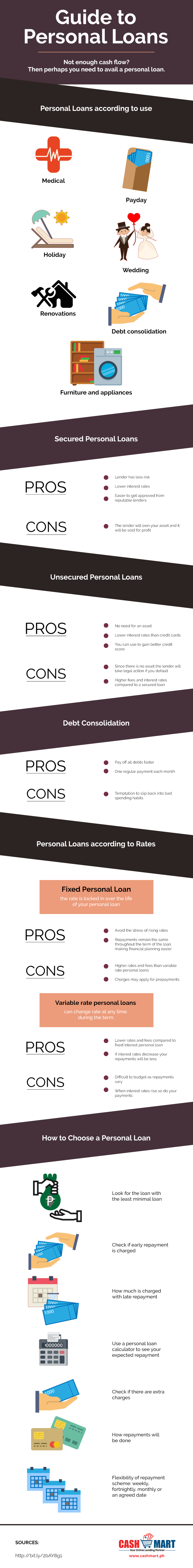 guide-to-personal-loans