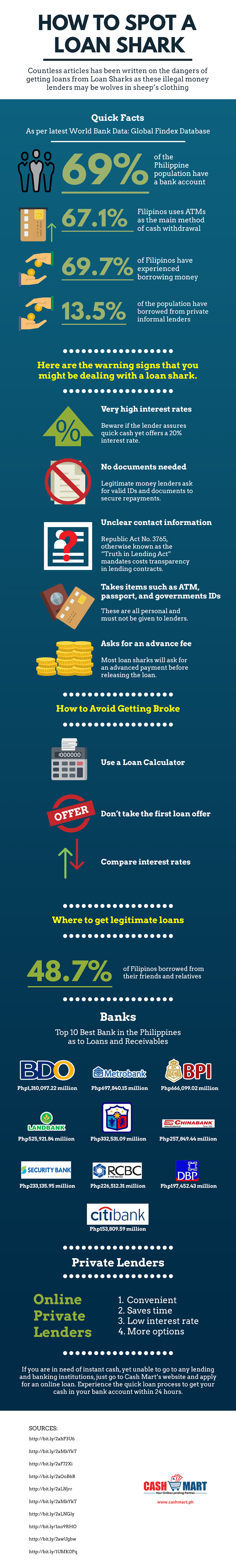 how-to-spot-a-loan-shark_2