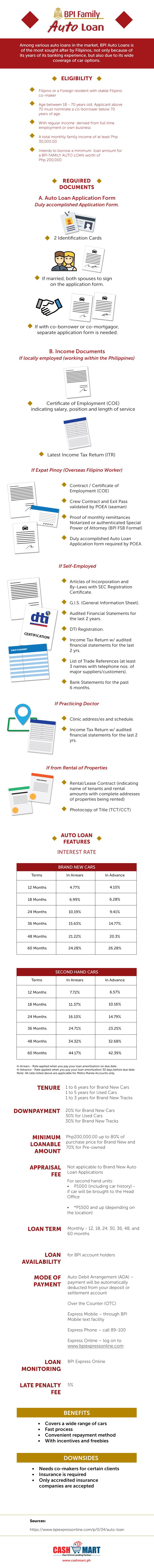 bpi-auto-loan-1