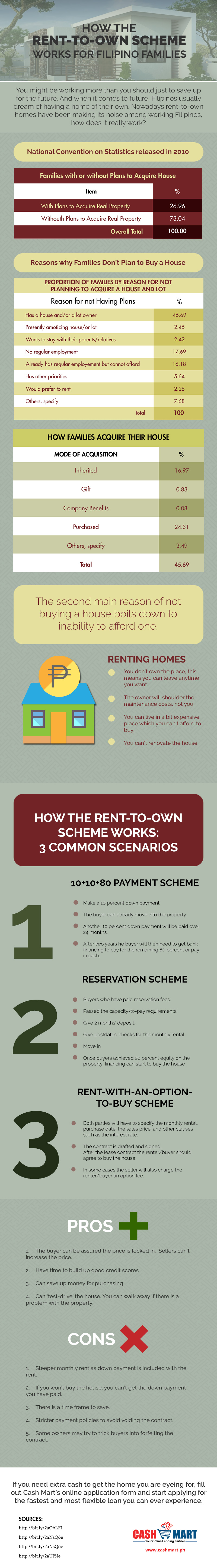 how-the-rent-to-own-scheme-works_update