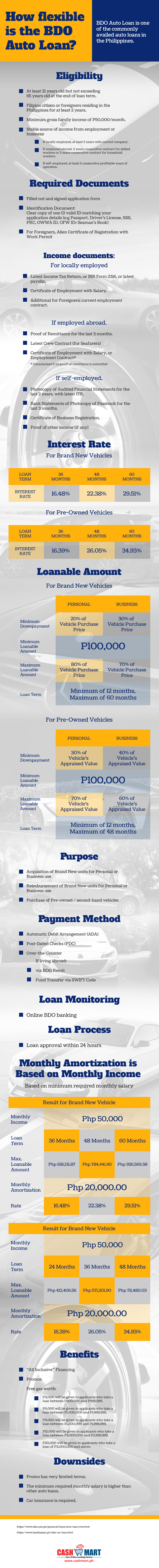 how-flexible-is-bdo-auto-loan