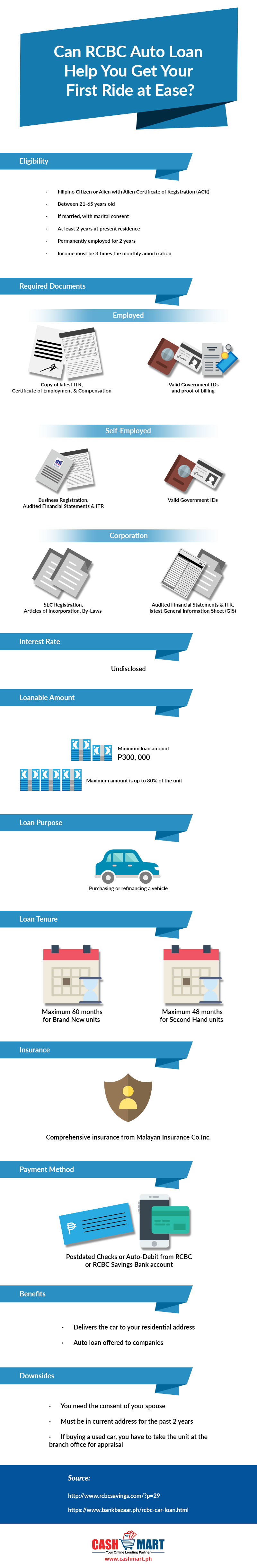 can-rcbc-auto-loan-help-you-get-your-first-ride-at-ease