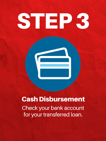 online loan application step 3
