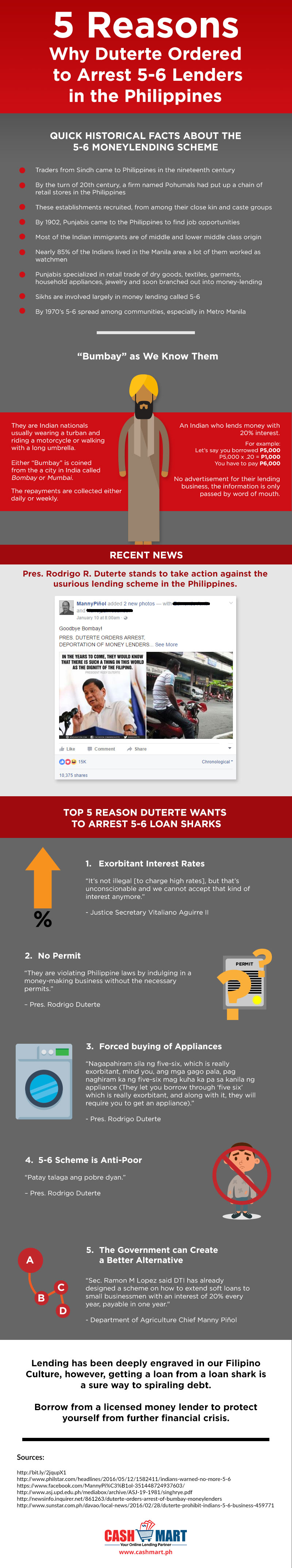 5-reasons-why-duterte-ordered-to-arrest-5-6-money-lenders-in-the-philippines