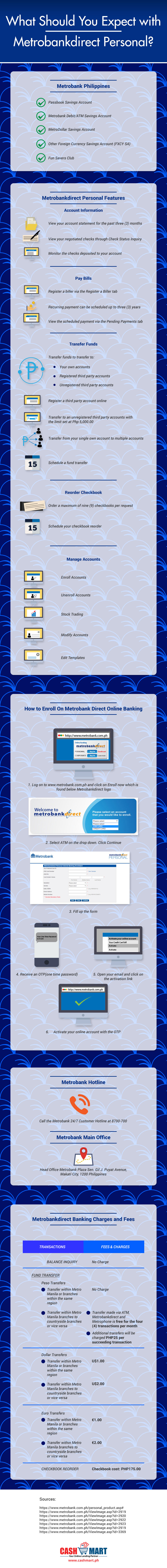 what-should-you-expect-with-metrobank-direct-personal