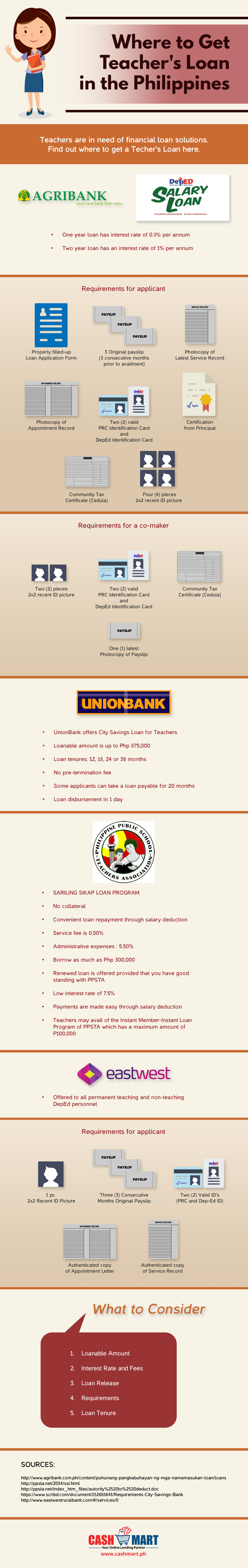 where-to-get-teacher_s-loan-in-philippines