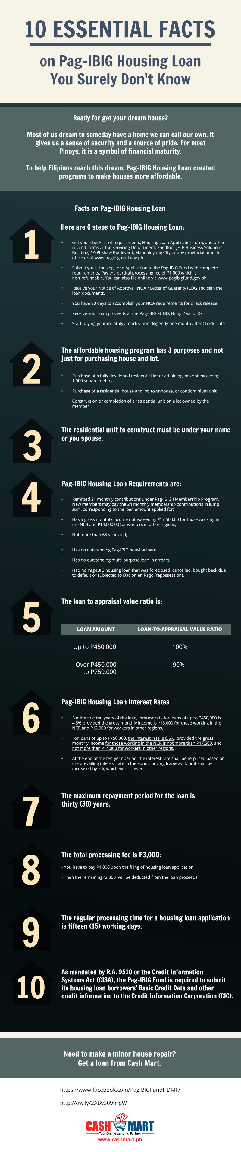 10-essential-facts-on-pag-ibig-housing-loan-you-surely-dont-know